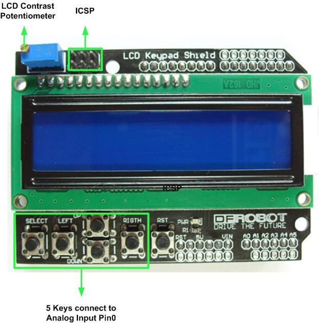 LCD&Keypad Shield Diagram